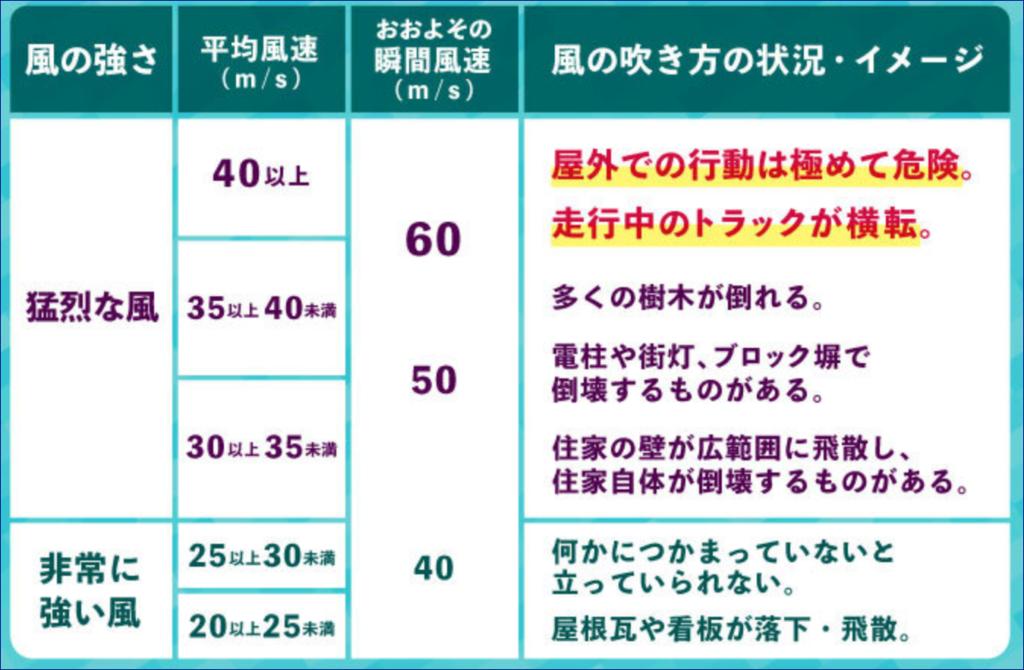 引用元:tenki.jp
